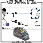 Water-Diagram-Square-(500px)