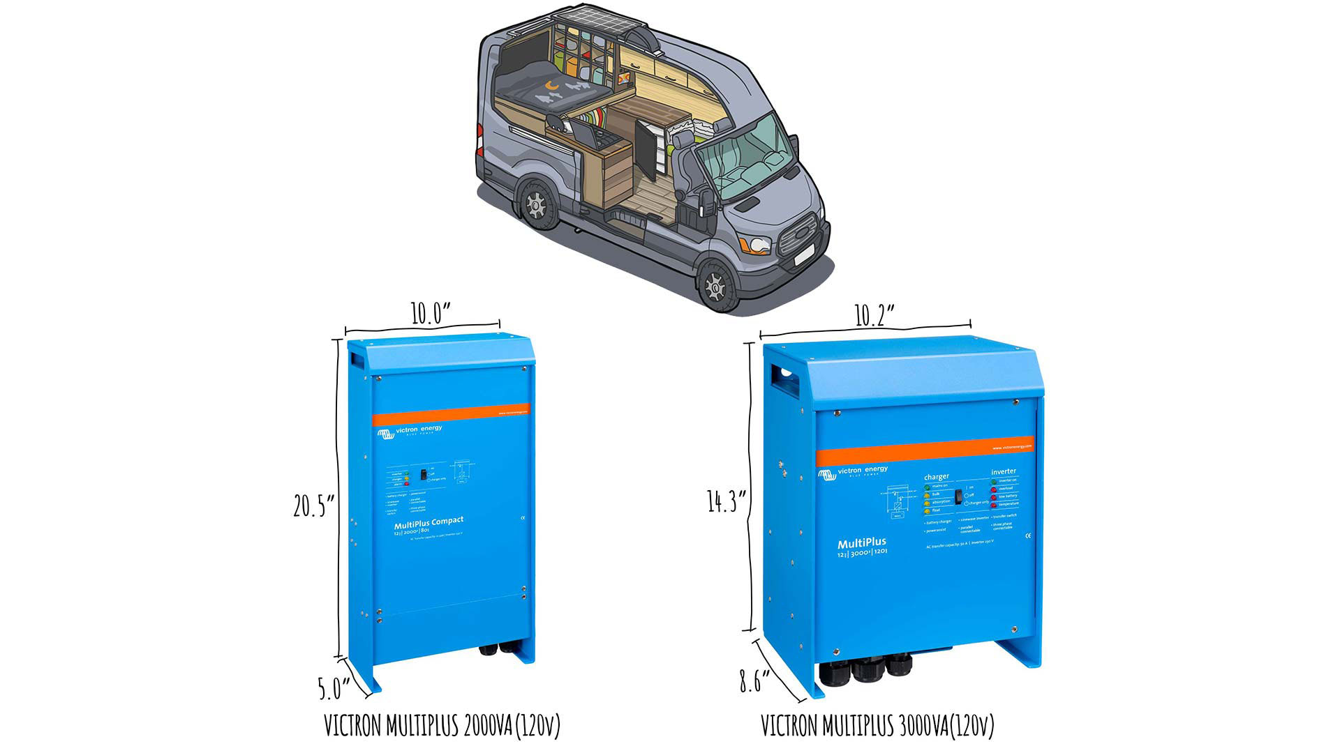 Victron-Multiplus-Inverter-Charger-2KVA-3KVA-Heading-(1920px)