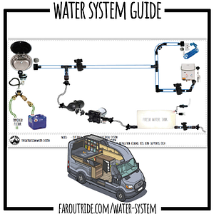 Water-System-Guide-(800px)