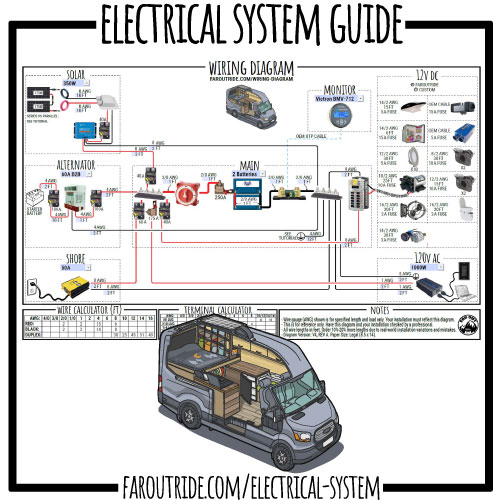 Electrical-Guide-Square-(500px-v4)