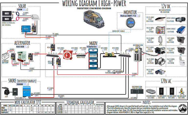 Interactive-Wiring-Diagram-High-Power (V1-REV-A) with Victron Multiplus