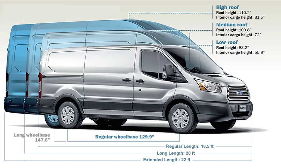Ford-Transit-Van-Lengths-and-Heights-Variants-Dimensions