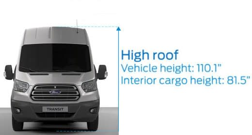Ford-Transit-High-Roof-Dimensions