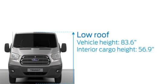 Ford-Transit-Low-Roof-Dimensions