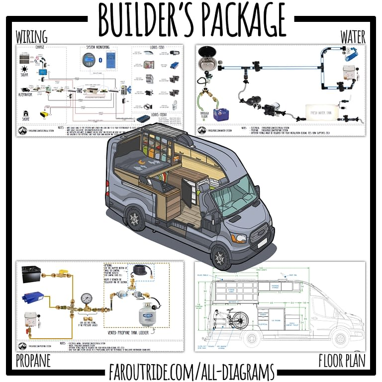 Builder's-Package-Square-1920px